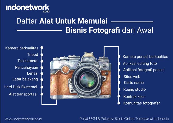 infografik bisnis fotografi