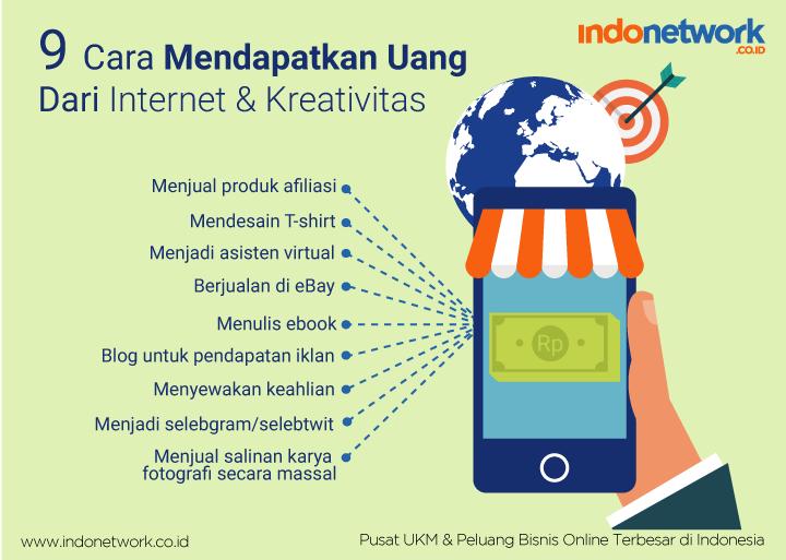 infografik cara mendapatkan uang dari internet