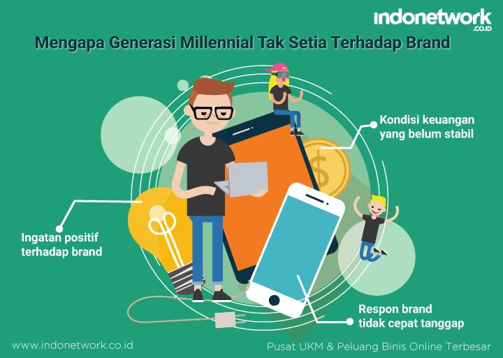 infografik - generasi millenial
