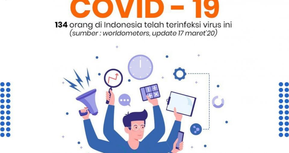 """""""WORK FROM HOME"""" Sebagai Langkah Pencegahan Penyebaran Virus Covid-19 Di Lingkungan Kantor, Perusahaan Wajib Menyiapkan 3 Hal Ini"""